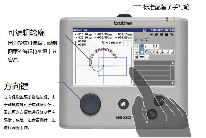 搭載了可程式設計的彩色液晶(LCD)觸摸面板